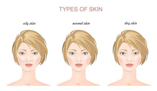 Skin Types and Home Care